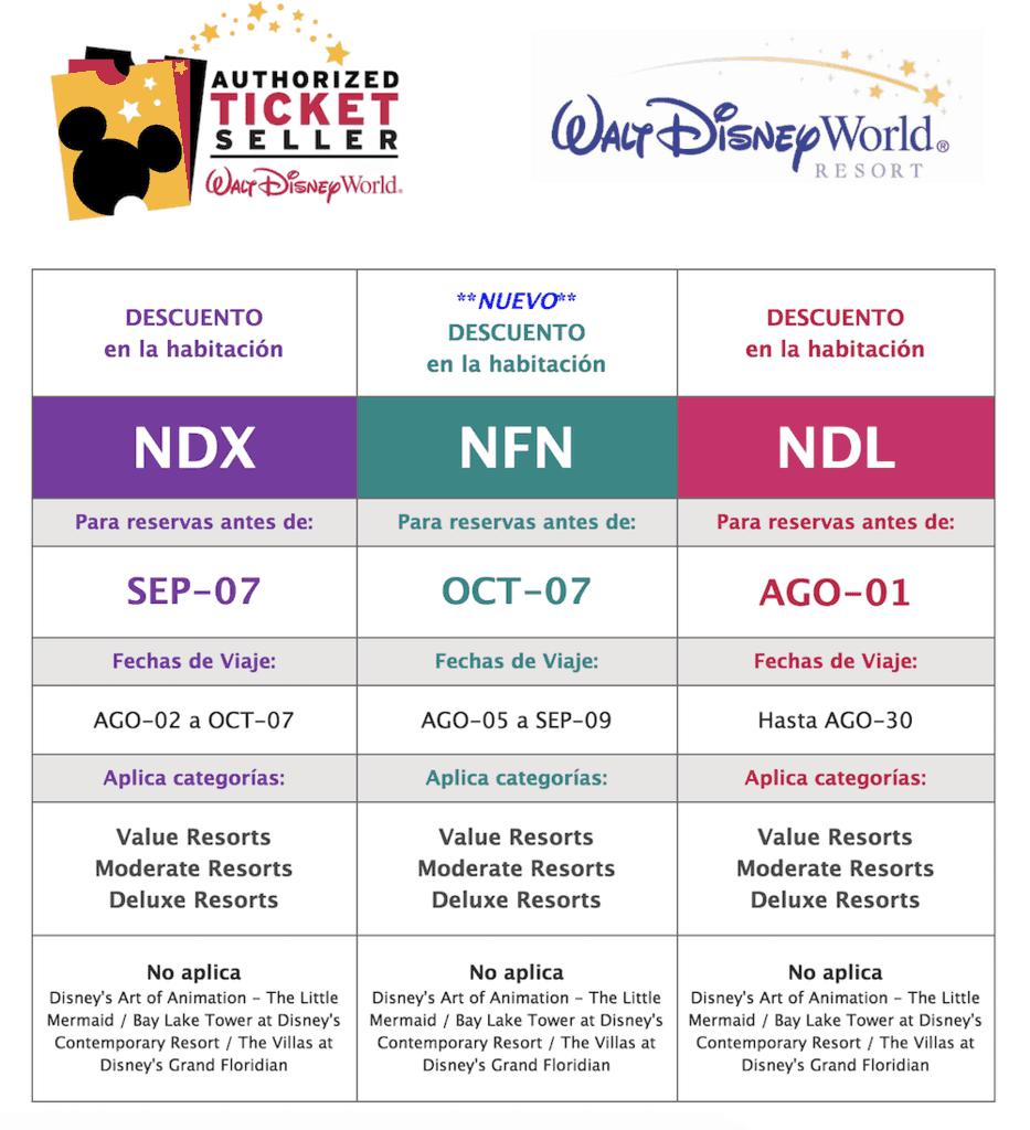 Ofertas Disney - Hoteles En Disney World Orlando