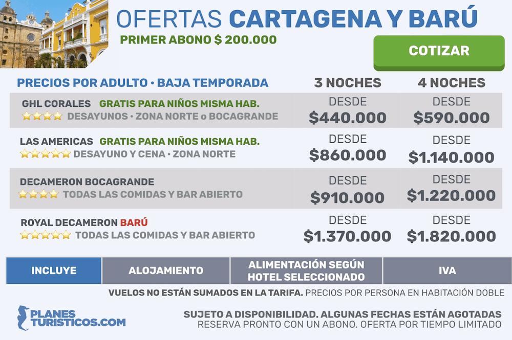 Cartagena y Barú: Planes o paquetes todo Incluido