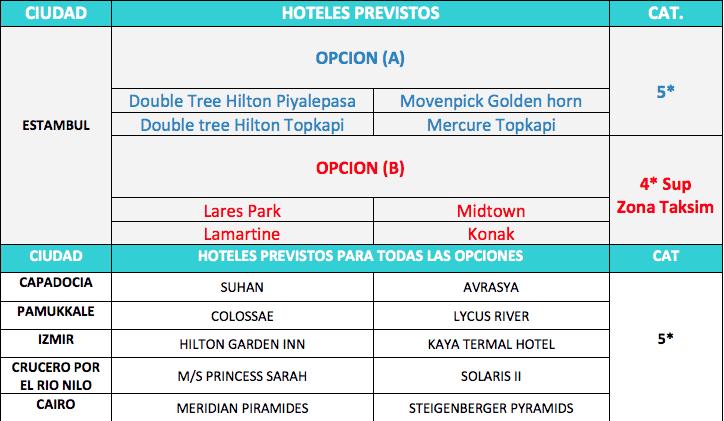 hoteles turquia + egipto