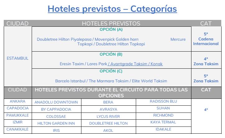 HOTELES TURQUIA EURORIENTE min - Turquía 2x