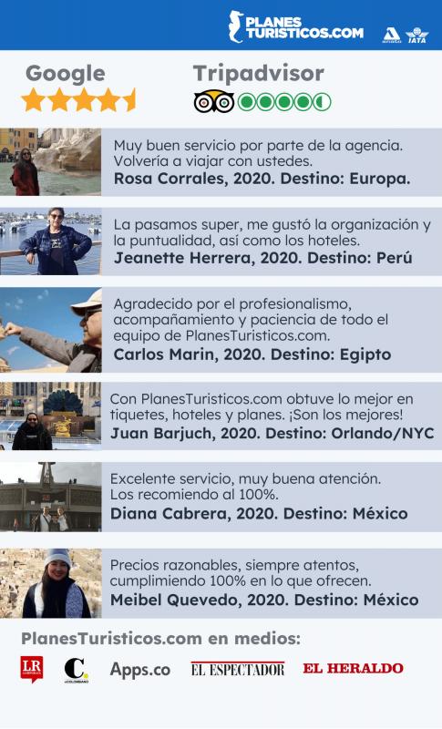 Comentarios De Clientes Planesturisticos.com - Turquía Y Dubai 15 Días 13 Noches | Vuelos Desde Bogotá | Hasta Octubre 2021